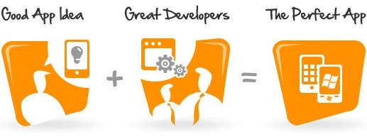 Top 10 mobile application development companies in Madison