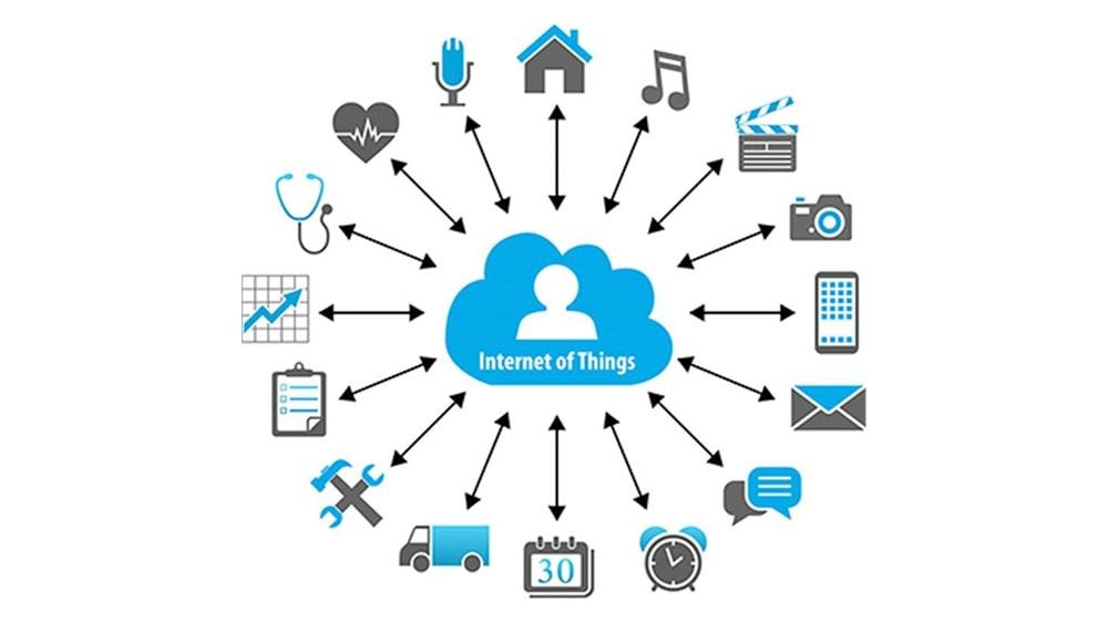 Mobile App Development - Internet Of Things