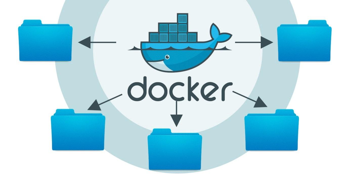 Importance of Docker Python