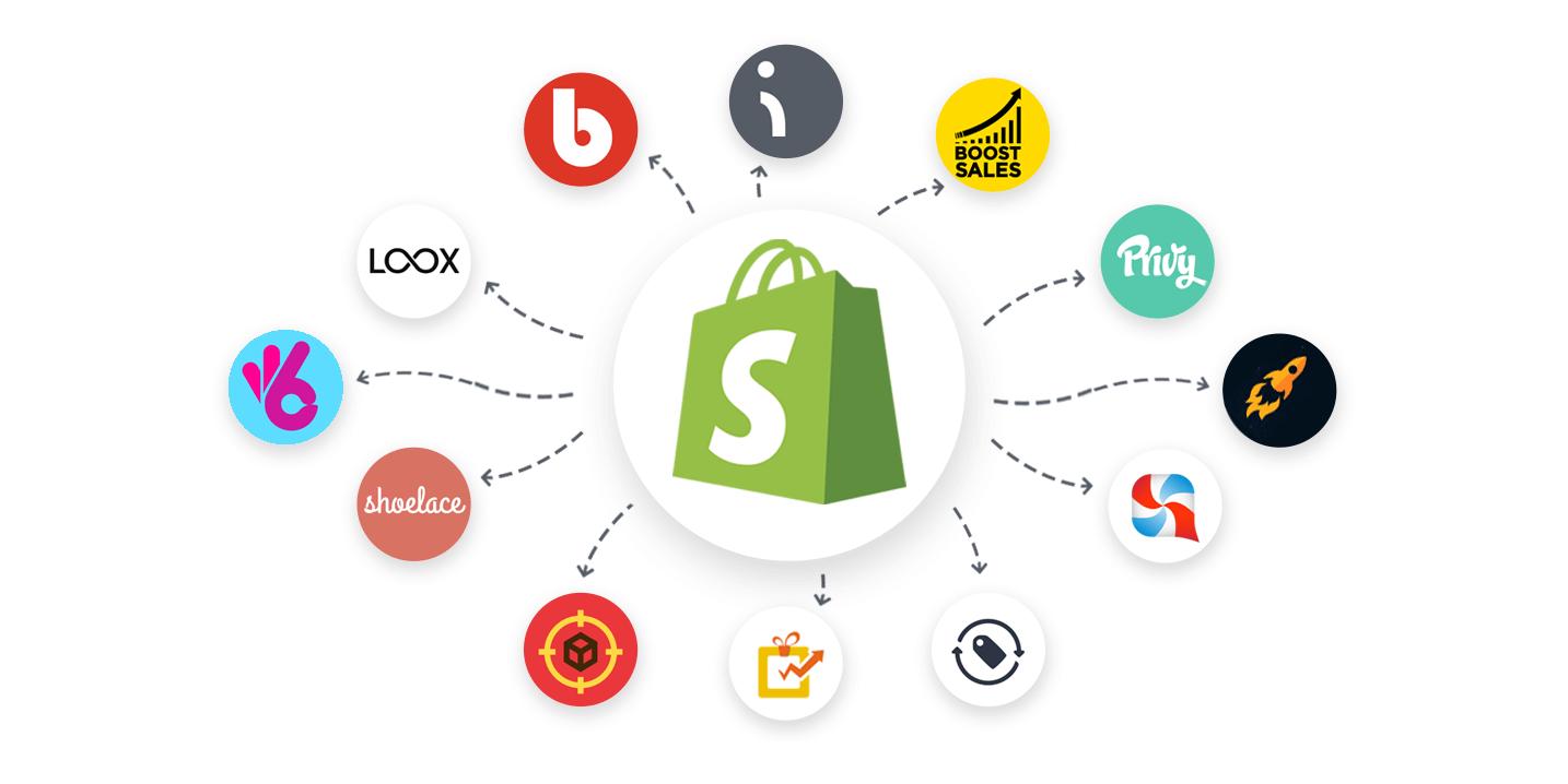 Shopify - Web-based E-commerce Tool