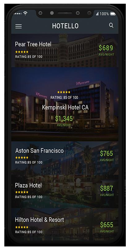 Hotello - search hotel