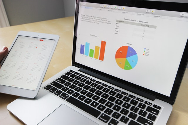 Improve System Validity - Product Development