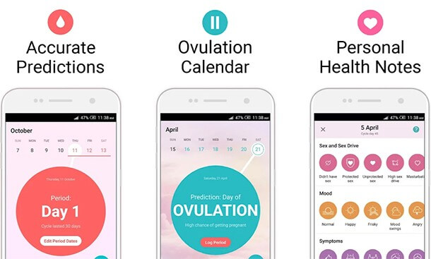 The Best Fertility Apps for 2020